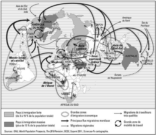 Migrations dans le monde et en Europe